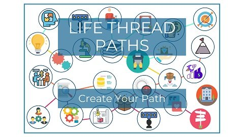 Only $39.99 per month for 3 Life Thread Paths and $119.99 per month for 10 Life Thread Paths. An active 10 Thread subscription ensures FREE access to THE VALUE STORY BUILDER and THE BRAND TRUST BUILDER